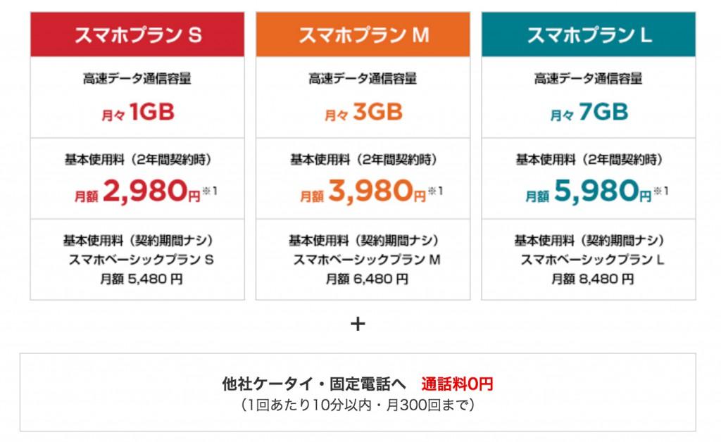 Y!mobile(ワイモバイル)-プラン